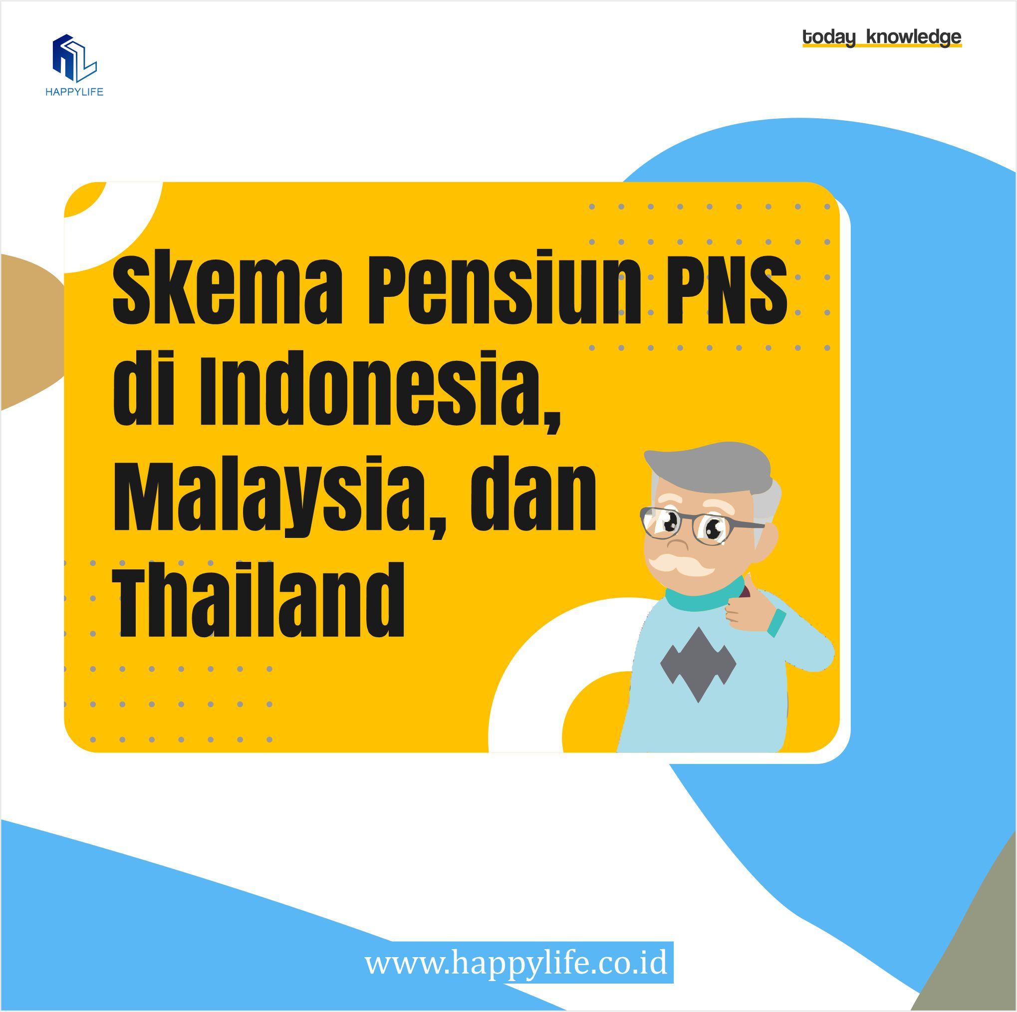 Skema Pensiun di Indonesia
